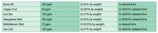 NPK CLEAR LIQUIDS WITH MICROS (L G ) – LUQSA